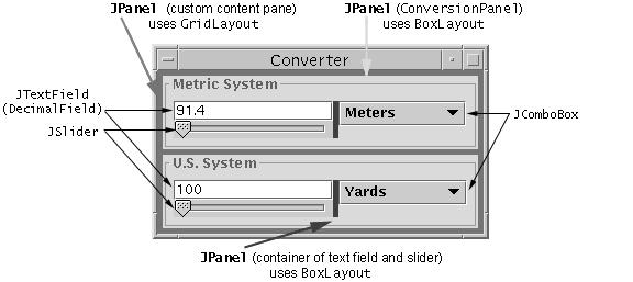 Ultimate++ vs Java/Swing :: Ultimate++